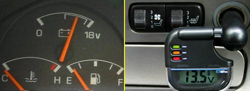 Autó akkumulátor töltöttségi szint